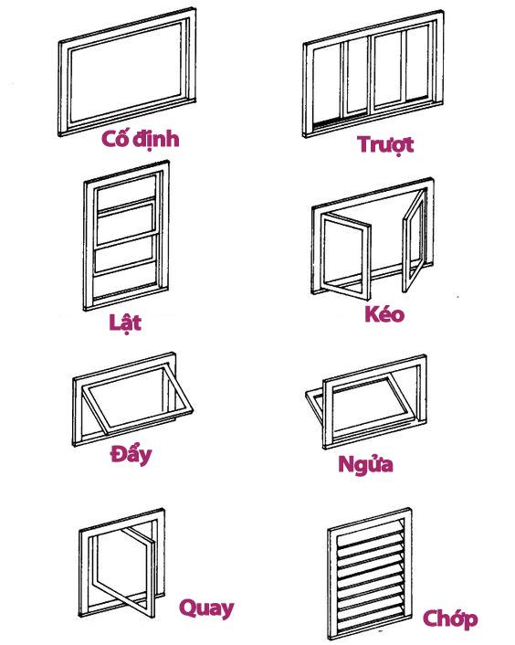 các kiểu cửa sổ thông dụng